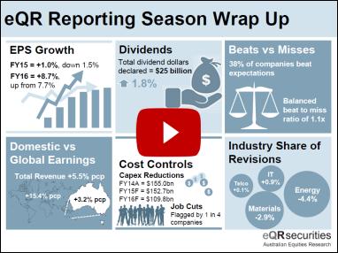 eQR Reportign Season Market Updates 2015